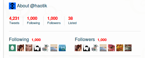 haotik 1000 followers