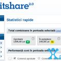 profitshare03 120x120 Profitshare 2.0