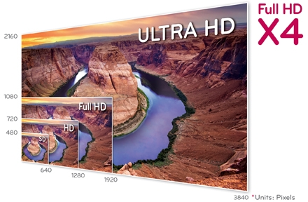 lg-tv-LM9600-feature-img-detail_ULTRA_HD