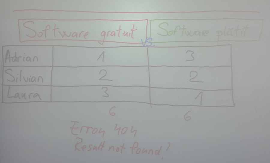 debate-score PhIT Meetup
